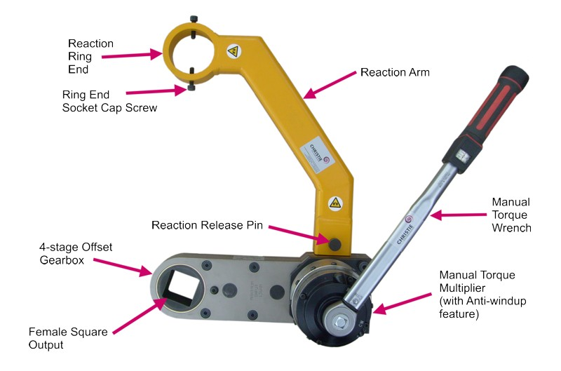 4 Stage Offset Gearbox with Hand Torque Multiplier