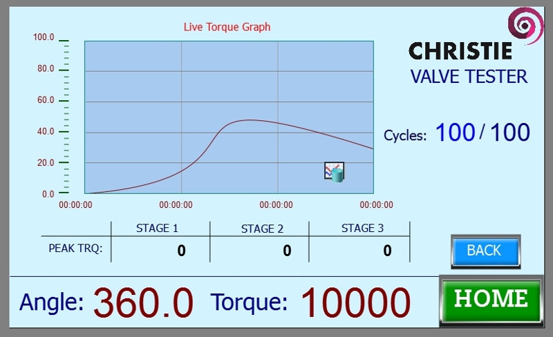 'Live Graph' screen - displaying trend of peak torque
